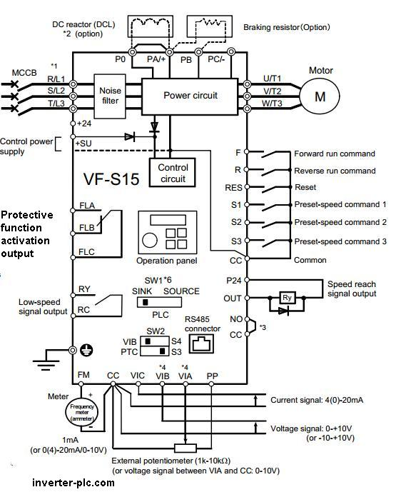 toshiba vf s15 manual pdf